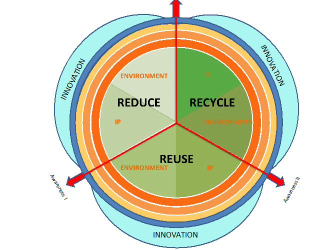 AHS_Environment_Education_Framework.png